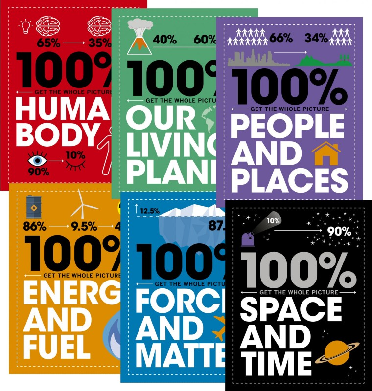 100%: Human Body • Our Living Planet • People and Places • Energy and Fuel • Forces and Matter • Space and Time