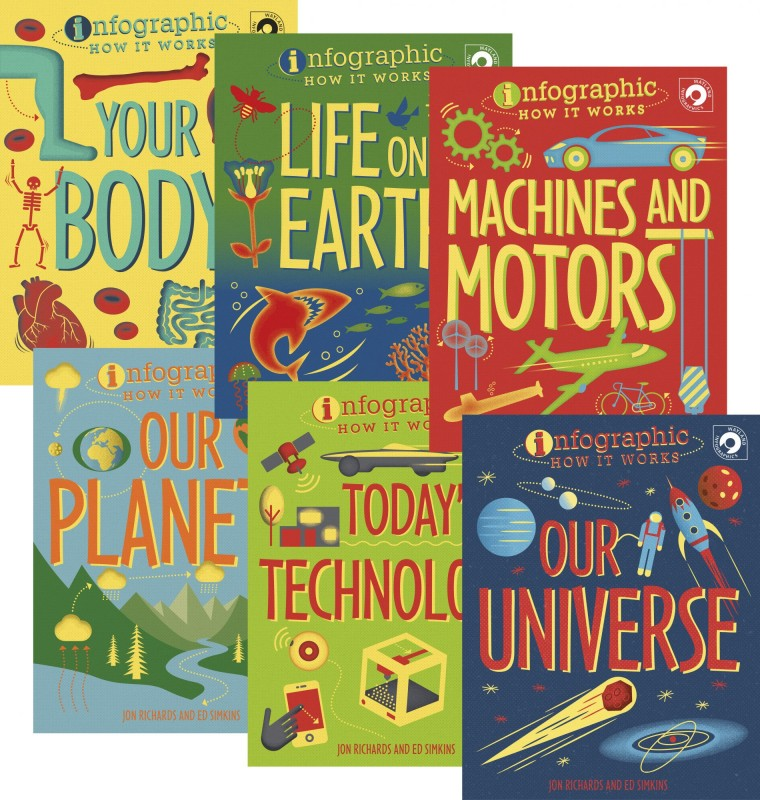 Infographic How it Works: Your Body • Life on Earth • Machines and Motors • Our Planet • Today's Technology • Our Universe