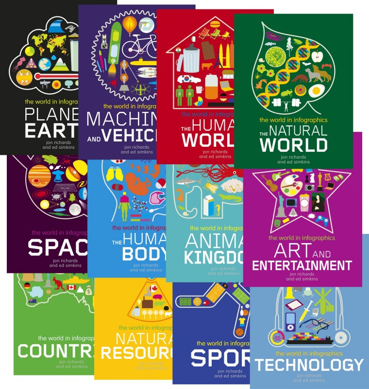 The World in Infographics: Planet Earth • Machines and Vehicles • The Human World • The Natural World • Space • The Human Body • Animal Kingdom • Art and Entertainment • Countries • Natural Resources • Sport • Technology